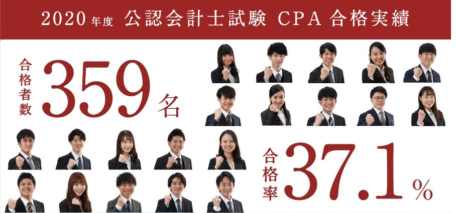 CPA会計学院の公認会計士の合格率は37.1%